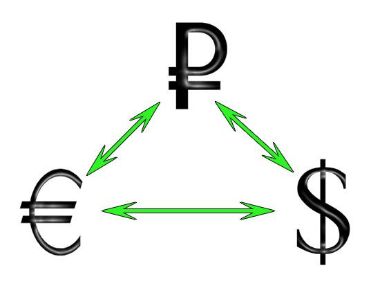 Калькулятор валют