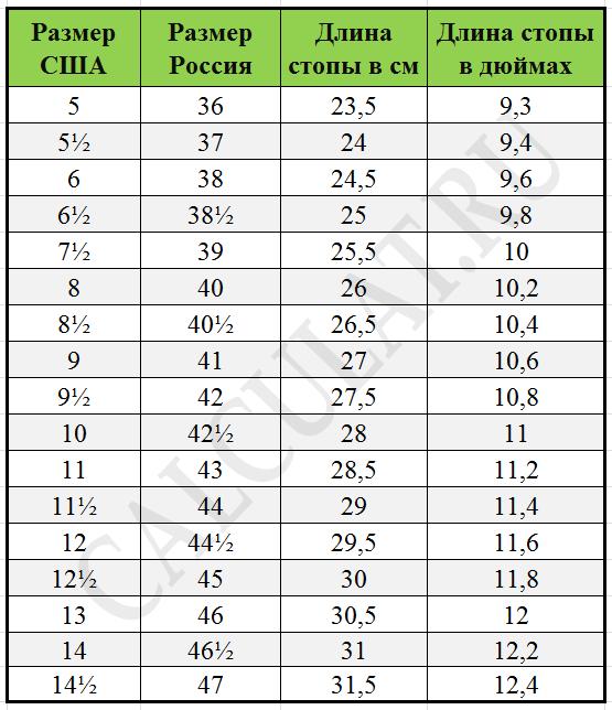 Таблица мужских размеров обуви сша россия алиэкспресс