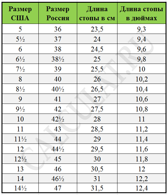 Таблица размеров обуви США Россия для мужчин