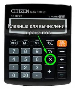 Калькулятор для вычисления процентов