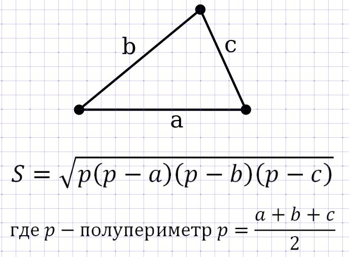 Площадь треугольника по трём сторонам (по формуле Герона)