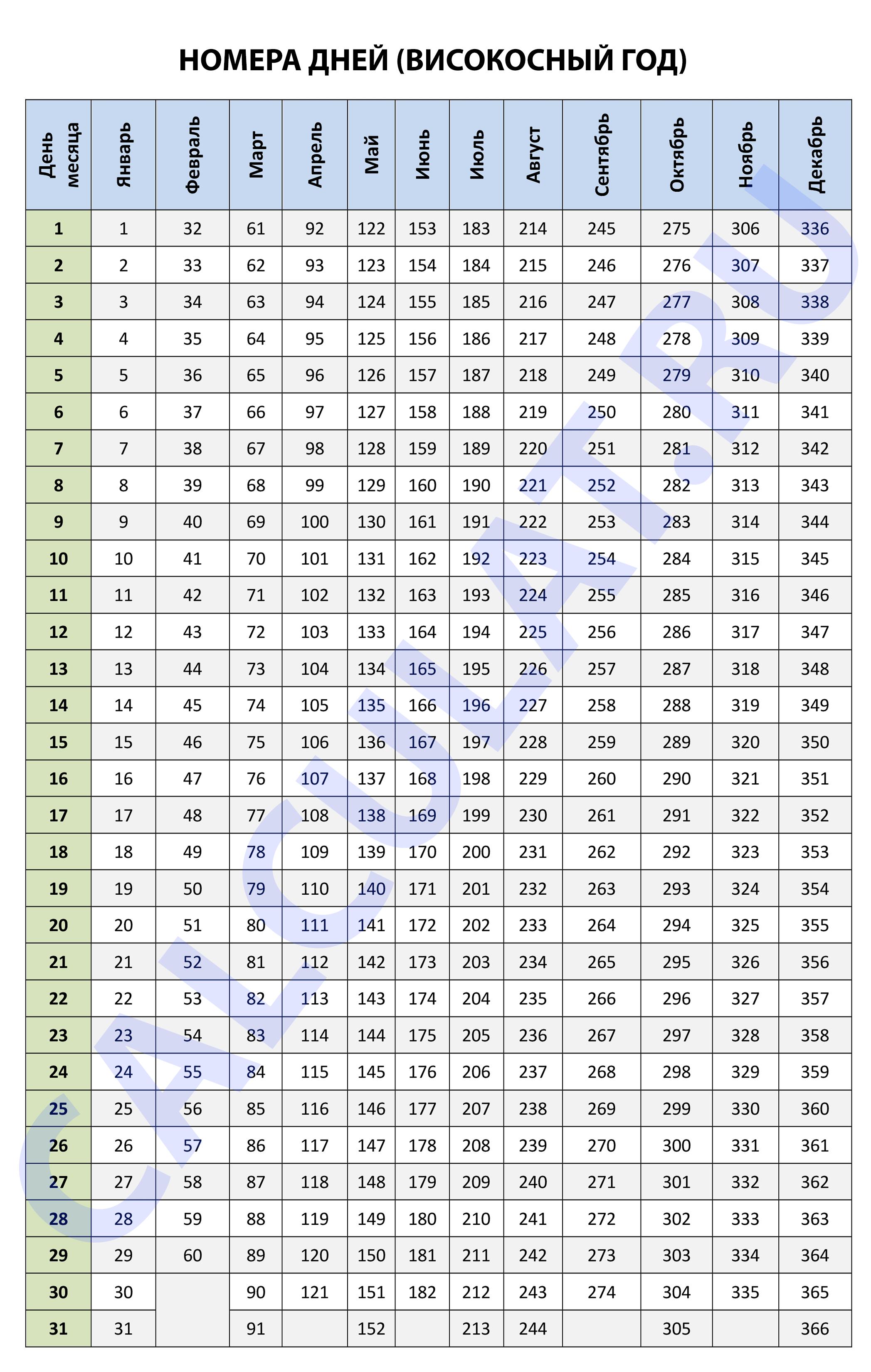 Упражнения на гибкость выполняются по 8-16 циклов движений в серии