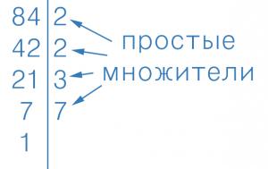Разложить число на простые множители